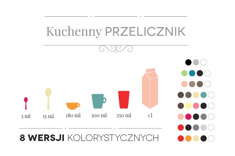 Kuchenny Przelicznik Do Druku My Pink Plum